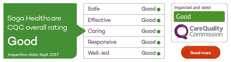 Saga Healthcare CQC Rating