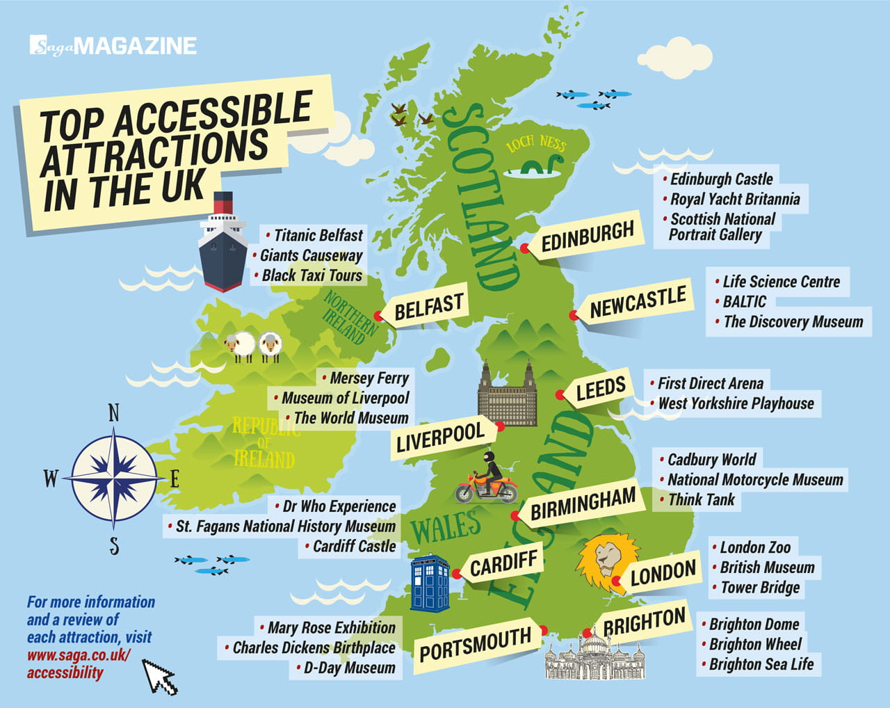 Saga's top accessible attractions in the UK infographic