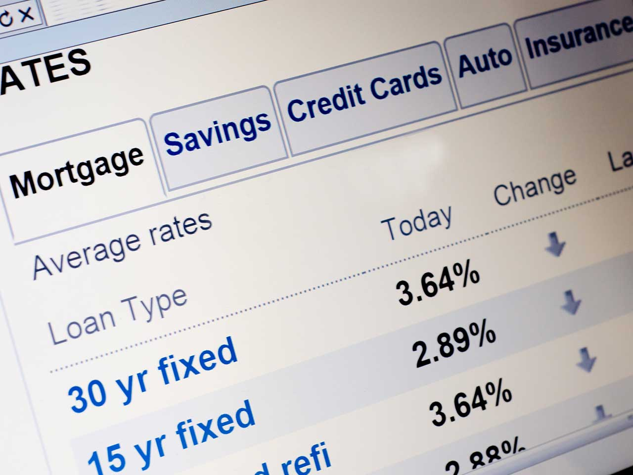 Mortgage rates on a variety of loan types