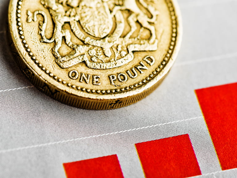 Graph and pound coin
