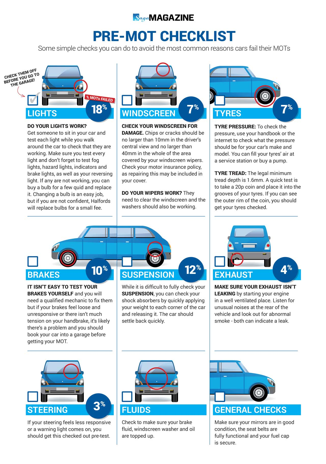 Car Maintenance Checklist >> 6 ways to beat MOT stress - Saga