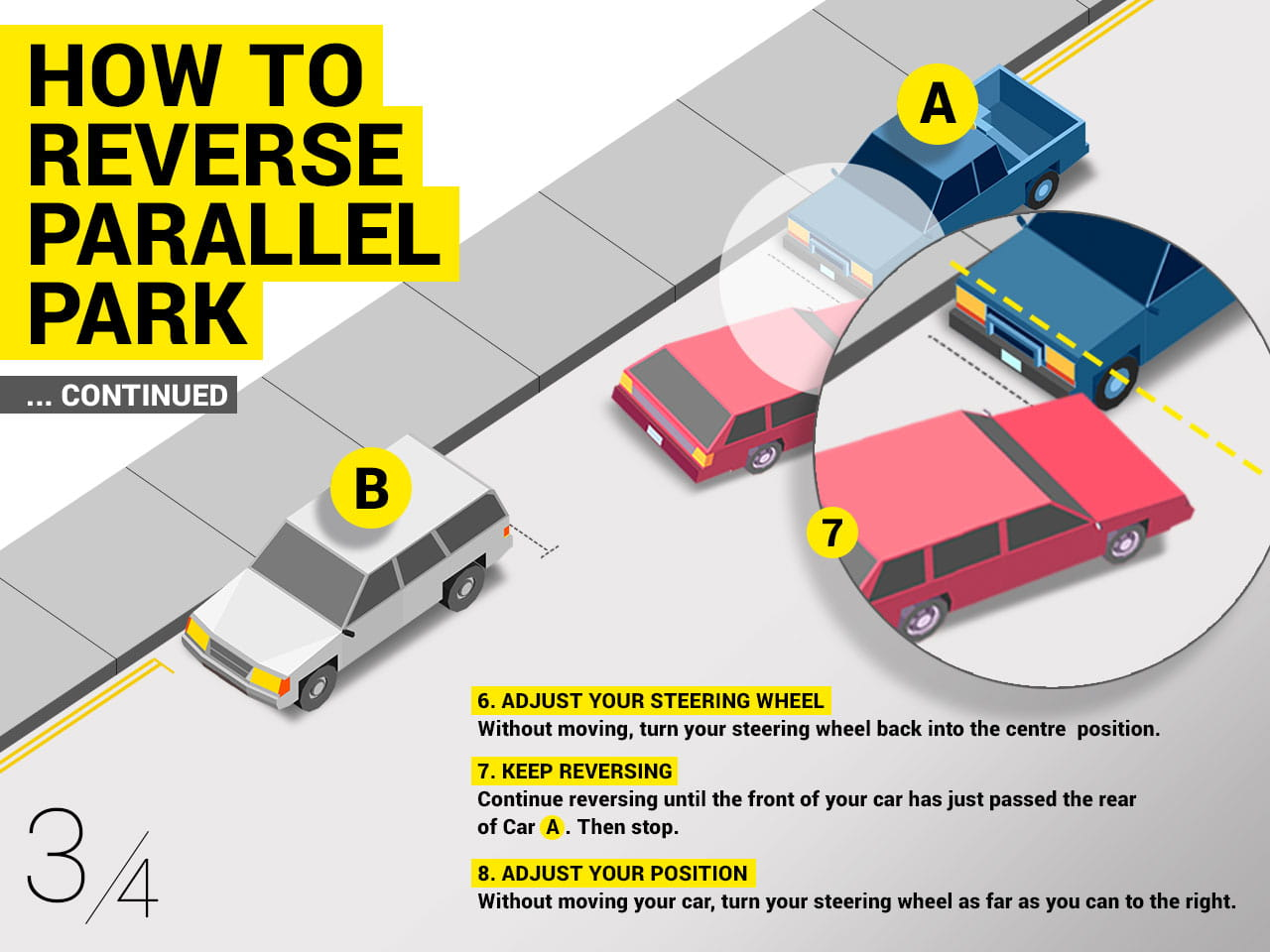 How to reverse parallel park a car infographic