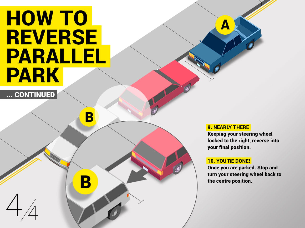 10 tips to take the stress out of parking
