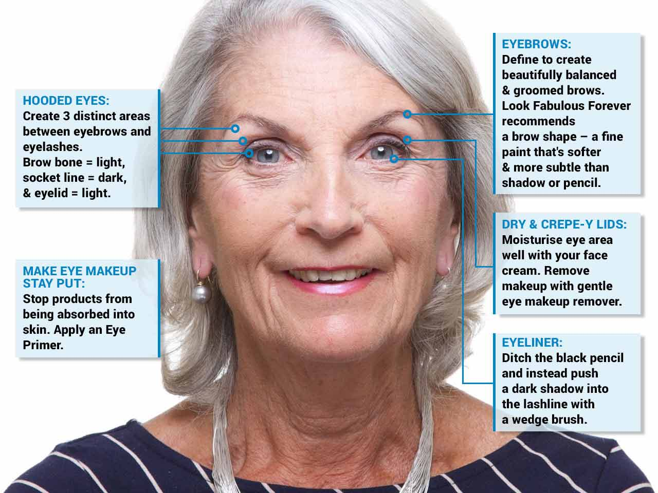 Older woman using makeup to disguise hooded eyes and dark eyelids